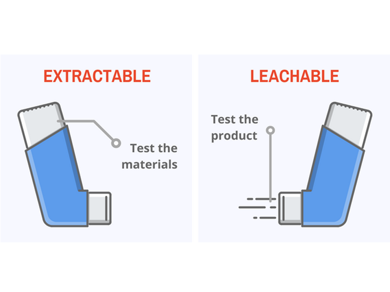 Extractables and Leachables (E&L): An Expert Overview