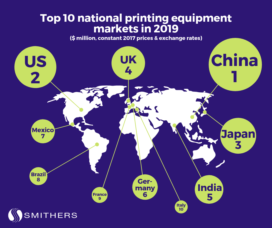 Infographic top 10 national printing equipment markets in 2019